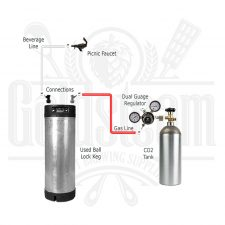 Used Keg Cobra Tap Starter Kit