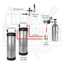 Used Keg Dual Tap Kegerator Kit
