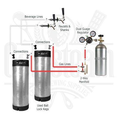 Used Keg Dual Tap Kegerator Kit